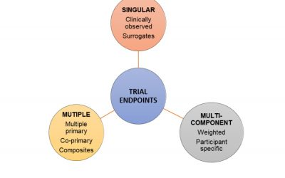 The Endpoint Selection: a Complex Process in the Clinical Trials Design